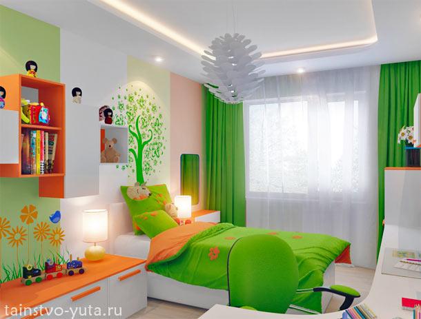 яркий зеленый в интерьере